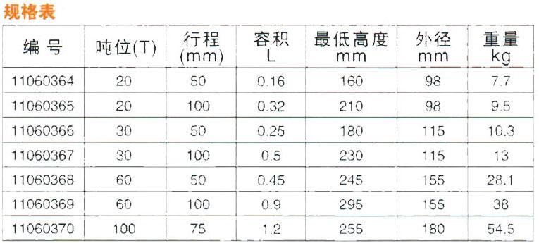 中空单作用液压缸规格图片